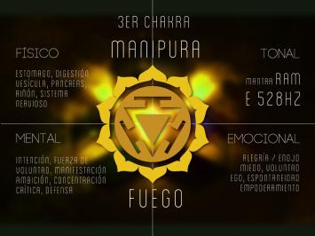 Manipura2
