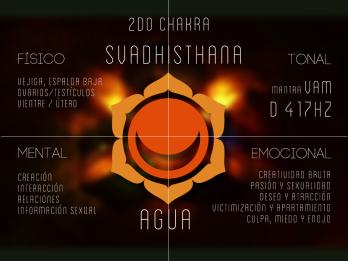 Svadhisthana2